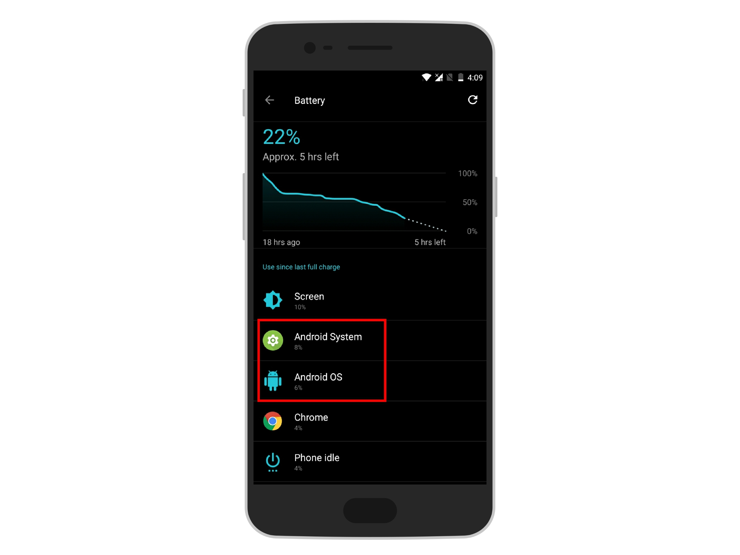 How to fix Android OS, Android System battery drain
