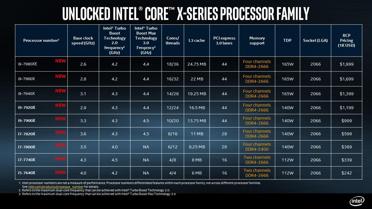 [Image: Intel%20processors.jpg]