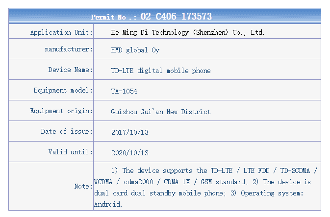 Nokia 6 (2018) passes through TENAA certification