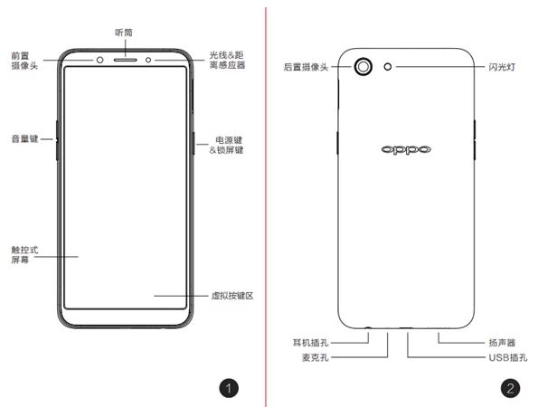 Oppo A83 user manual leaked, might feature facial recognition
