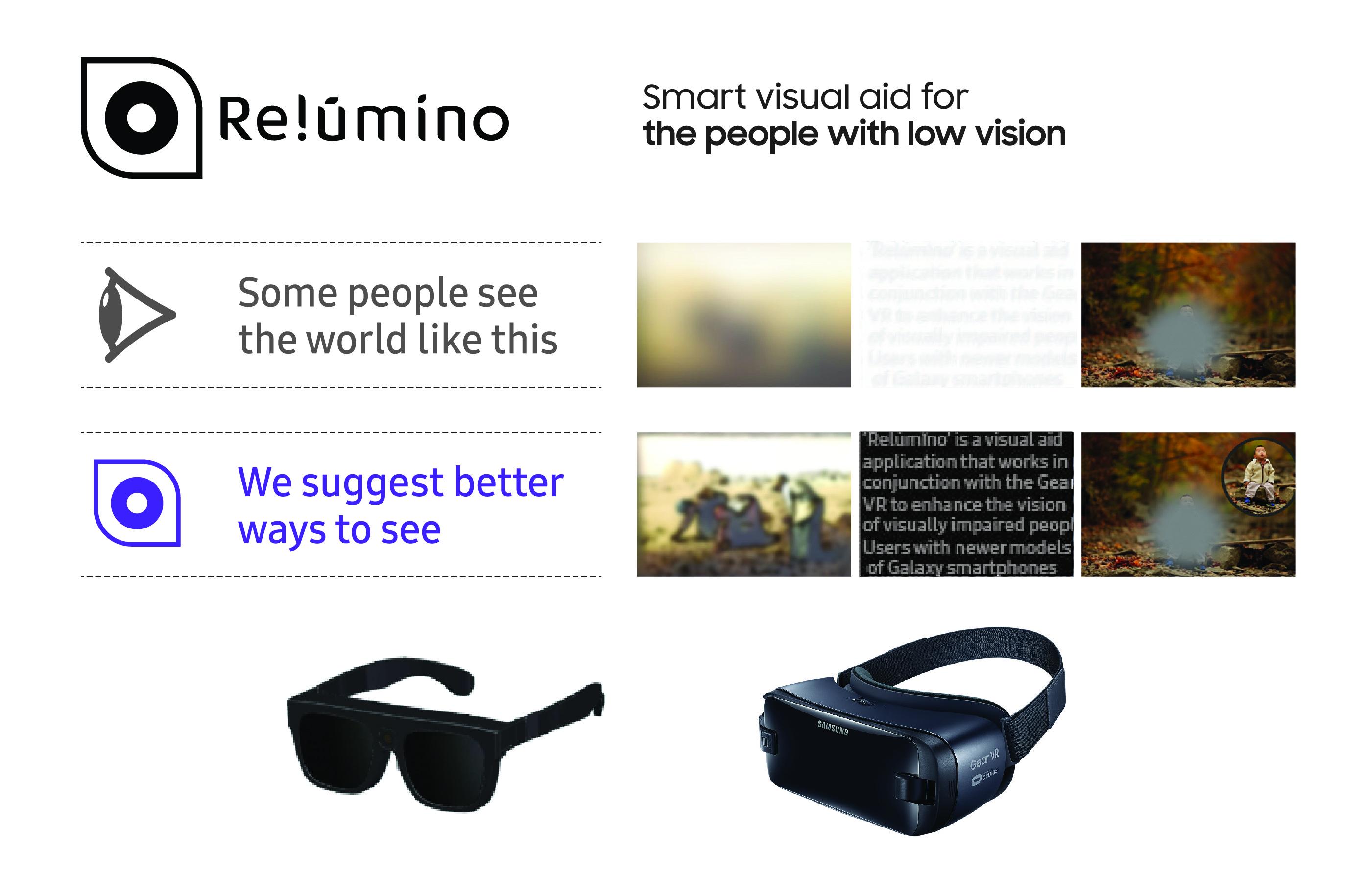 Relumino smart glasses