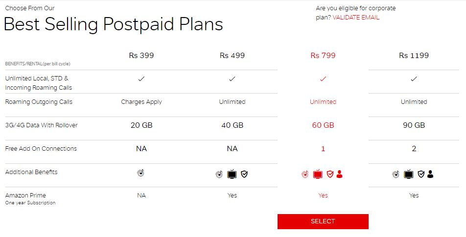 Airtel Infinity Postpaid Plans revised: Here are all the details