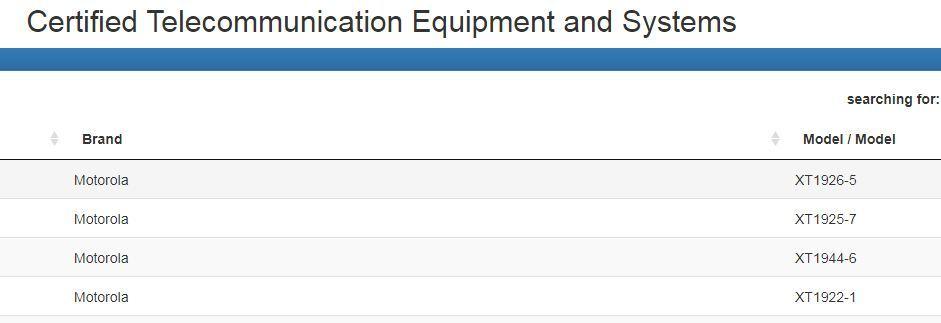 Moto G6 series certification