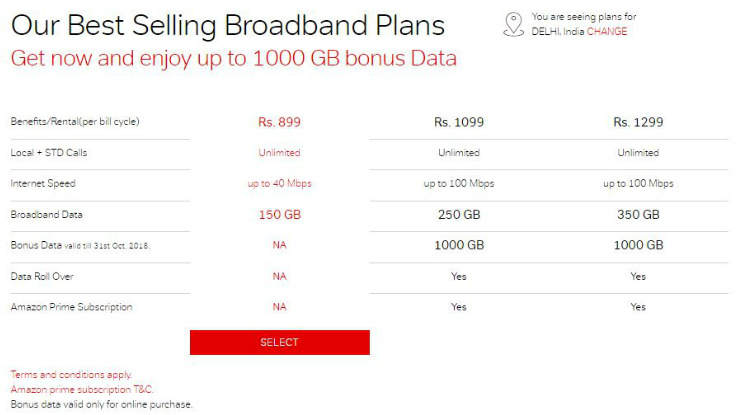 Airtel Offers 1000GB Extra Data for Broadband Users
