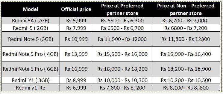 Xioami_phone_price