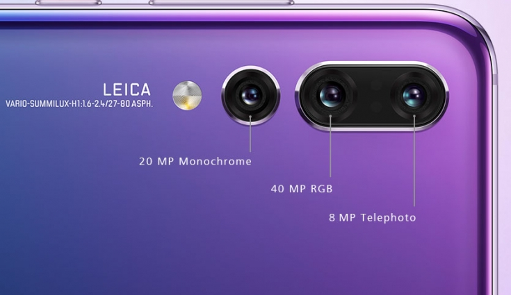 Cameras on smartphones