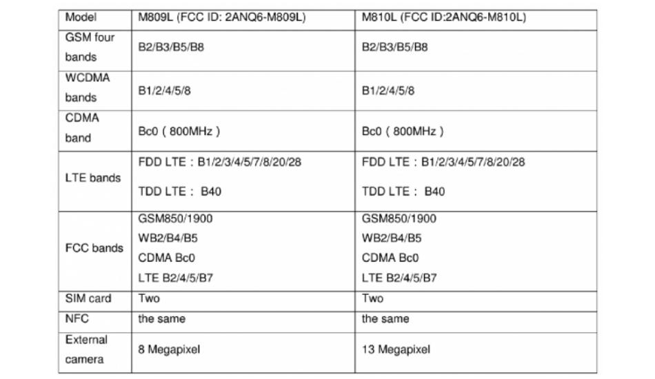 Meizu M8c, Meizu M8c Lite