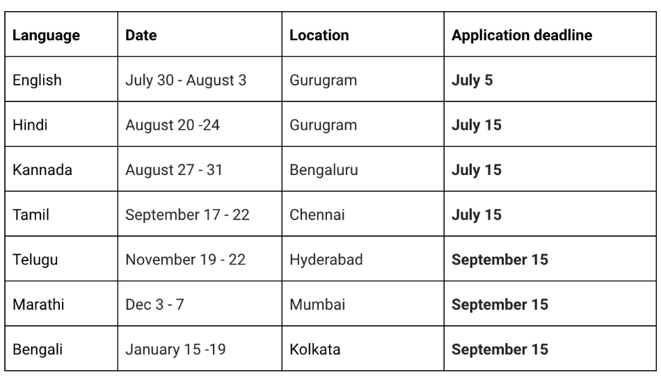 Google News Initiative India