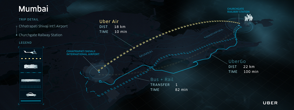 Uber Air