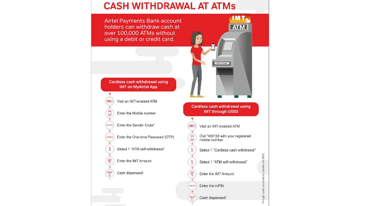 Airtel Payments Bank now enables card-less cash withdrawal