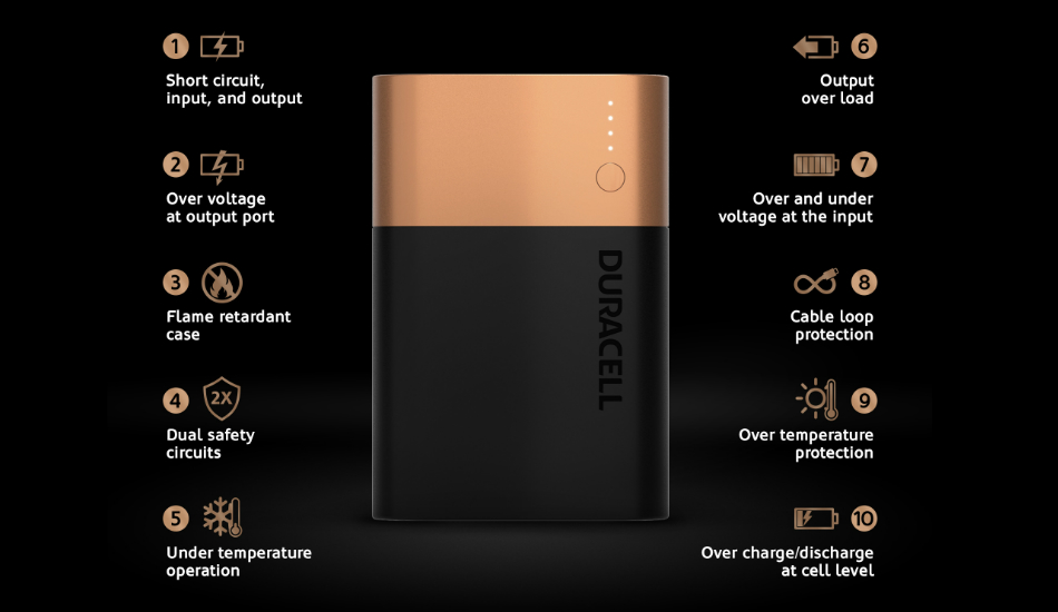 Duracell Powerbanks