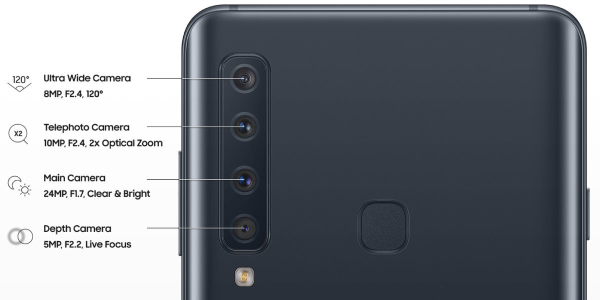 Samsung Galaxy A9 (2018) camera