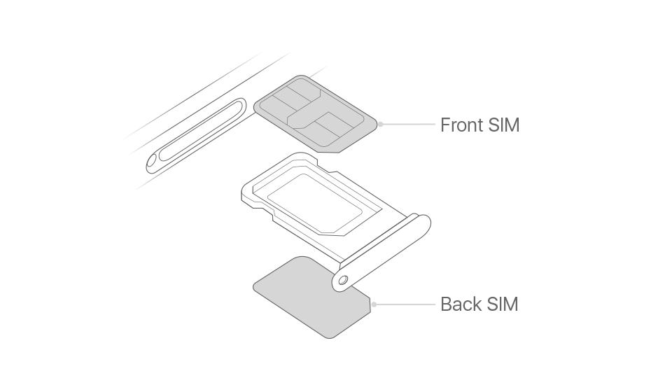 Apple iOS 12.1 eSIM support
