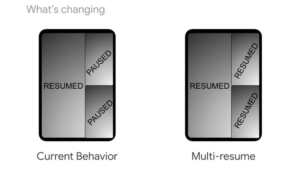 Android Q Multi-Resume