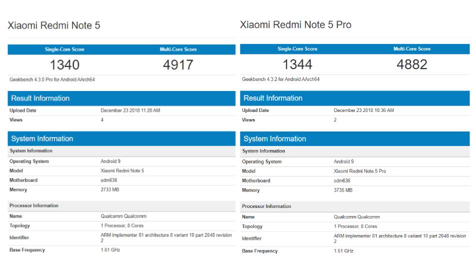 Xiaomi Redmi Note 5/Pro Android Pie