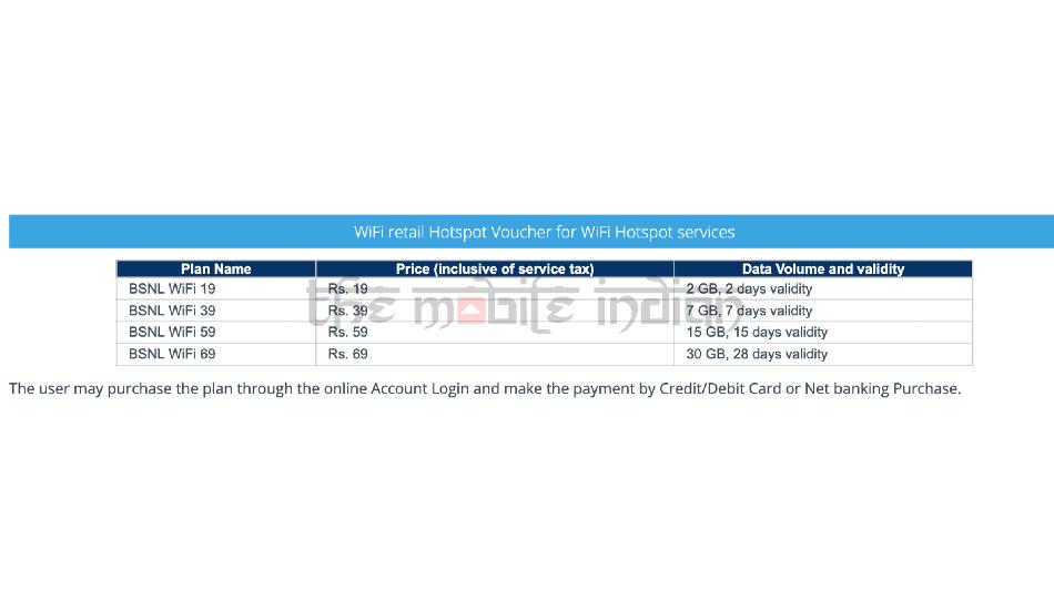 BSNL WiFi hotpot Vouchers