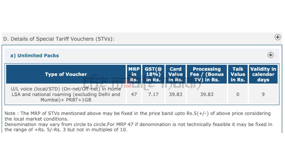 BSNL Rs 47 STV