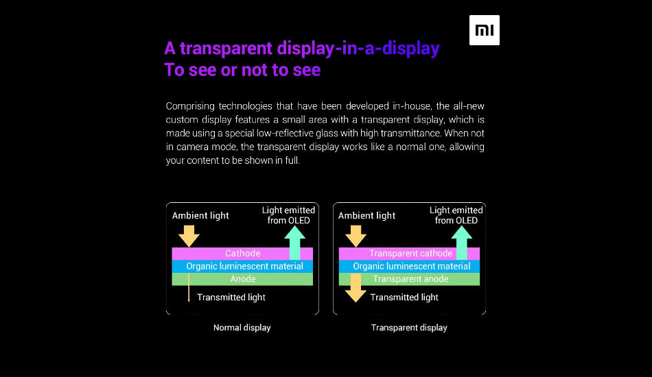 Xiaomi explains in-display camera tech