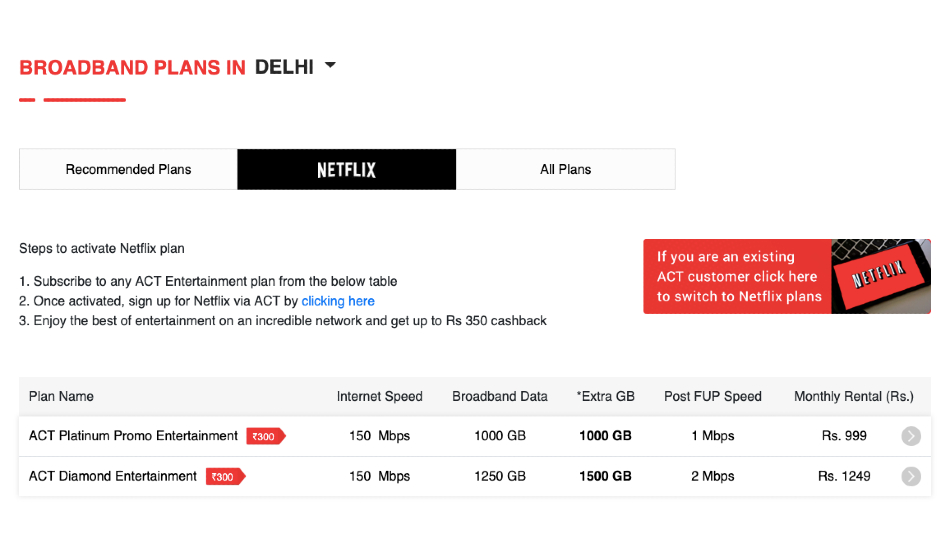 How do you stream on Netflix for free in India?