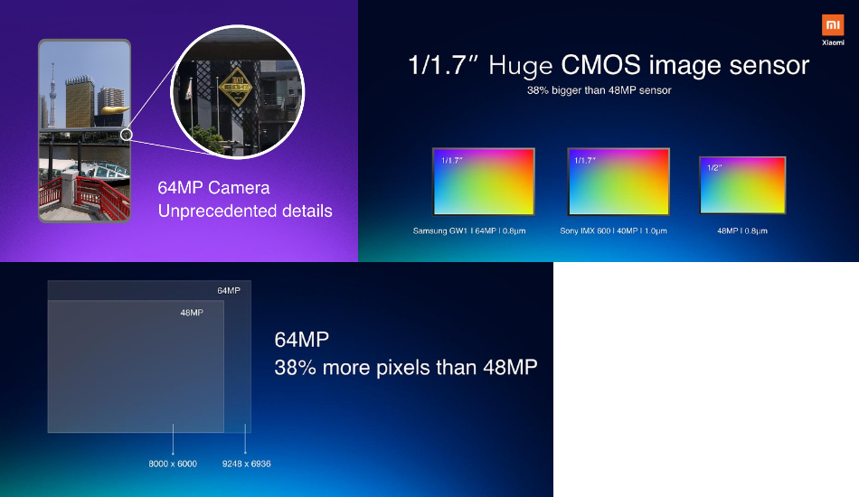 Xiaomi debuts 64MP smartphone camera technology