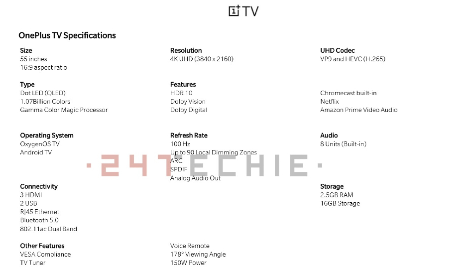 OnePlus TV specifications