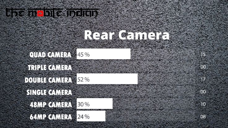 Realme 5i Specs Revealed
