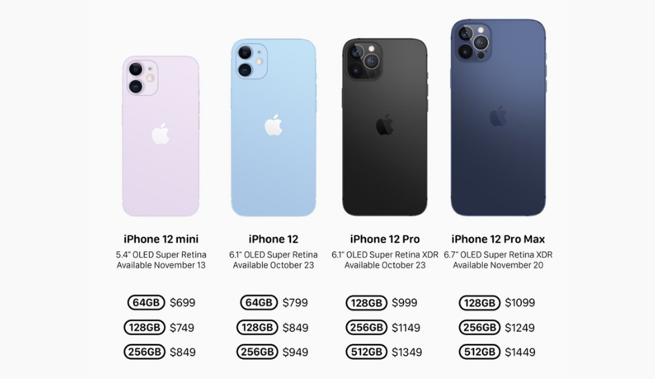 iPhone 12 Leaked Pricing