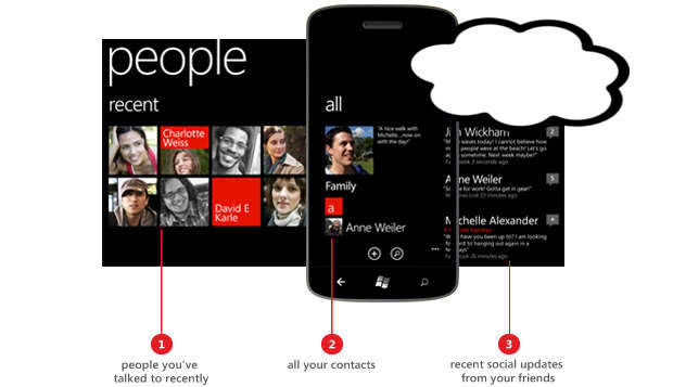 Microsoft working on cloud backup technology for Windows Phones