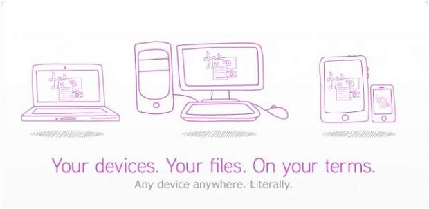 Now access your PC on your mobile and tablets