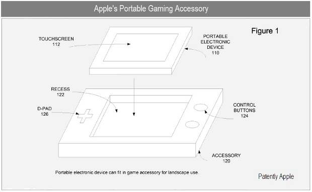 Apple gaming accessories for iOS devices