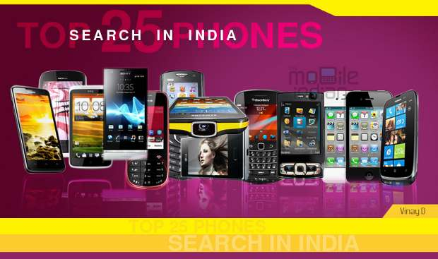 Top 25 phones searched in India