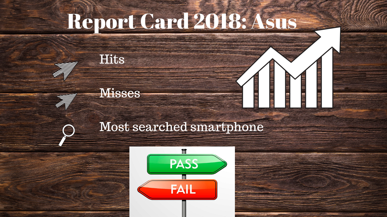 Asus Zenfone Max Pro M1 was the best-selling smartphone: TMI Report Card 2018 for Asus