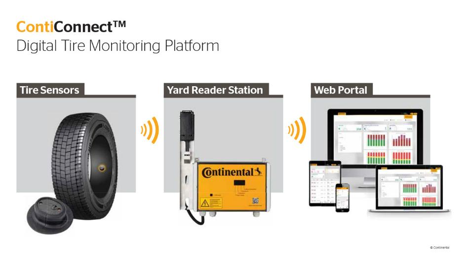 Vodafone, Continental introduce a tire monitoring platform