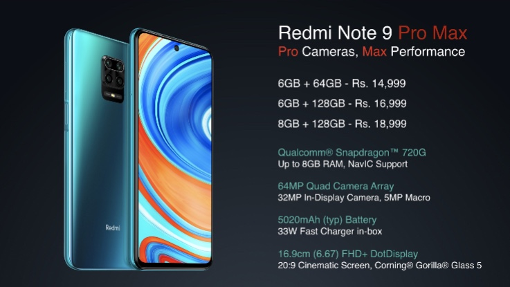Redmi Note 9 Pro Max now available on open sale in India