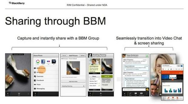 BlackBerry Messenger to get video chat, screen sharing