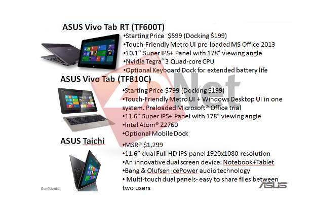 Asus to launch Windows 8 based Vivo Tab RT, Vivo Tab