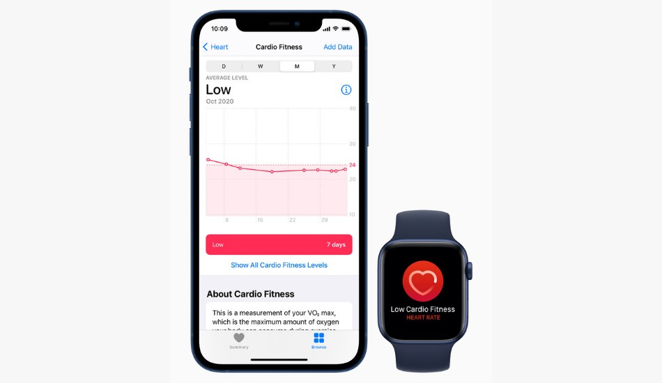 Apple Watch can now send Cardio Fitness Notifications with WatchOS 7.2