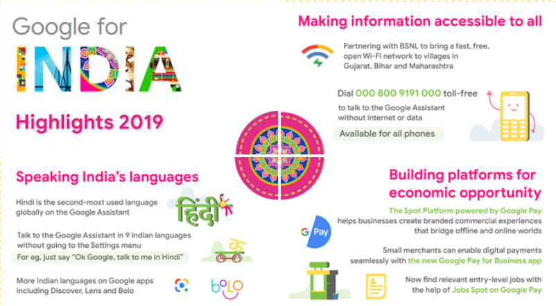 Google For India 2020 virtual event: How to watch livestream, what to expect and more