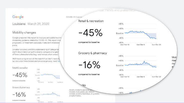 Google introduces COVID-19 Community Mobility Reports