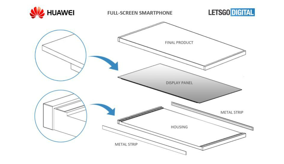 Huawei working on a new way to make a truly bezel-less smartphone