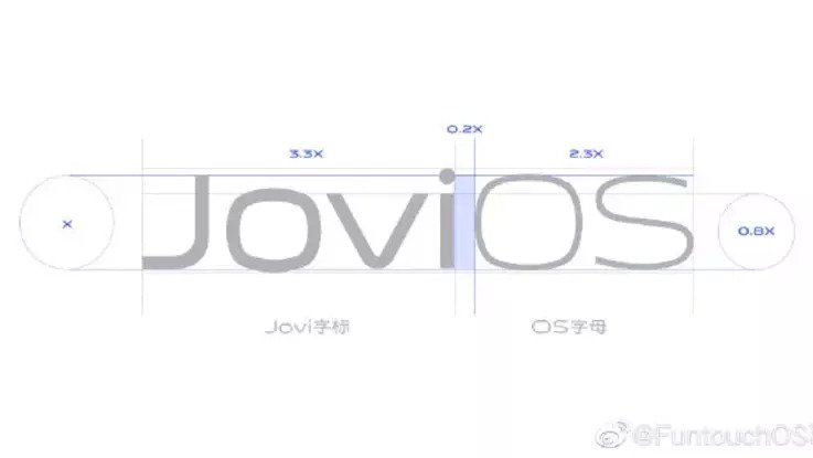 Vivo teases Jovi OS, might replace FunTouch OS