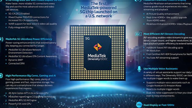 MediaTek Dimensity 1000C announced, LG Velvet 5G is first to feature it