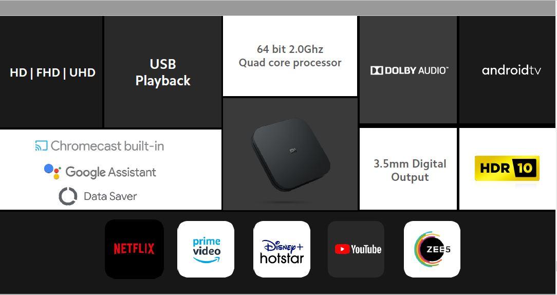 Xiaomi Mi Box 4K,  Mi True Wireless Earphones 2 launched in India
