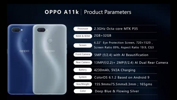 Oppo A11k launched in India for Rs 8,990