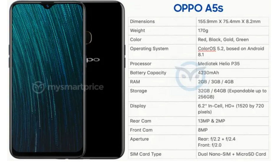 Oppo A5s 3GB variant receives a price cut of Rs 1,000