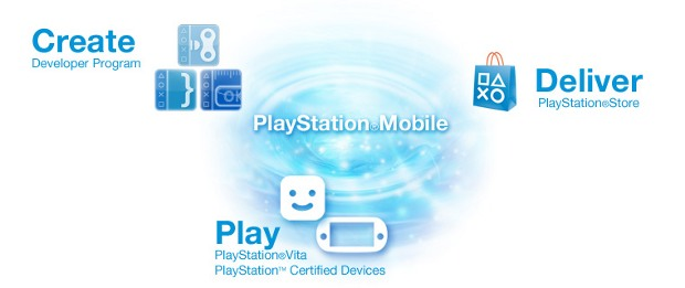 More Sony and HTC devices get PlayStation Mobile services