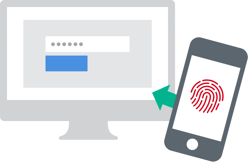 What is  2 Factor Authentication?