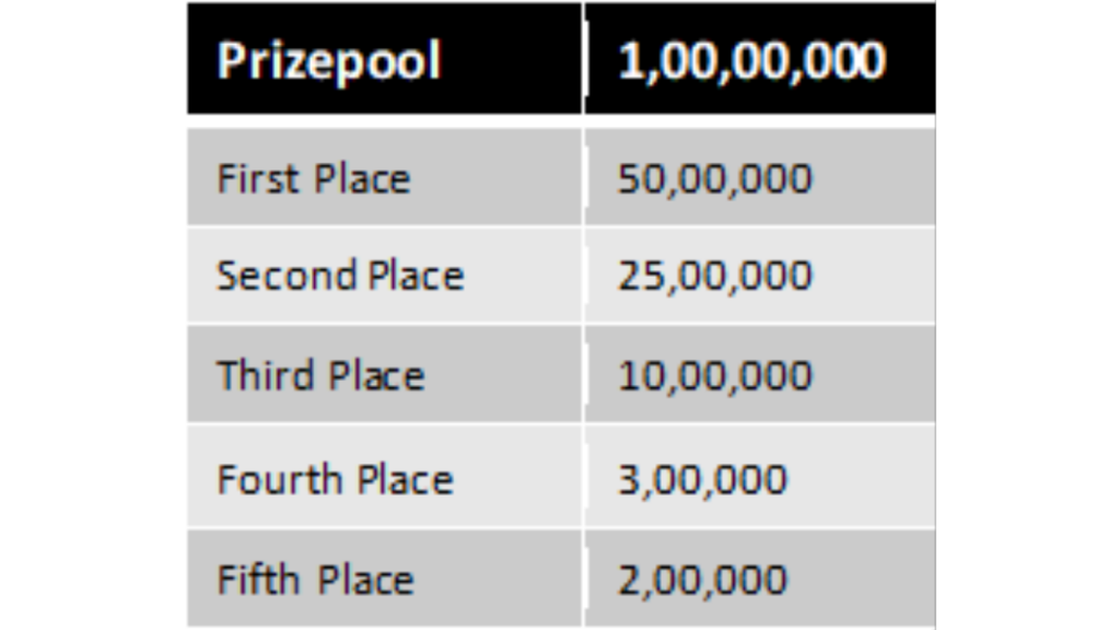 BGMI Series 2021 prize pool