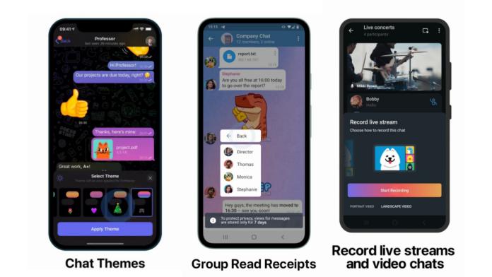 Telegram Update read receipts
